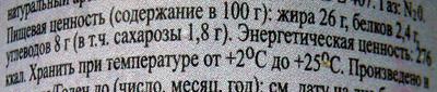 Кондитор - Nutrition facts - ru