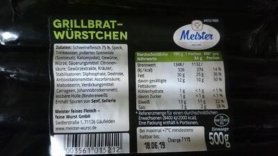 grillbratwürstchen - Produkt