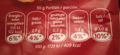 Ofen chips - Voedigswaarden