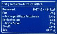 Lübecker Edelmarzipan Happen - Nährwertangaben