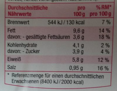Havita Schinken Käse Salat - Nutrition facts - de