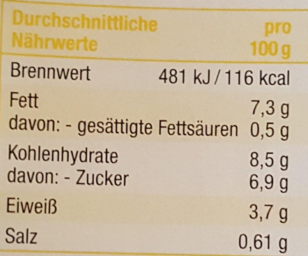 Hähnchen Salat - Nährwertangaben - de