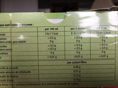 Salus Tisane Détox - Nutrition facts