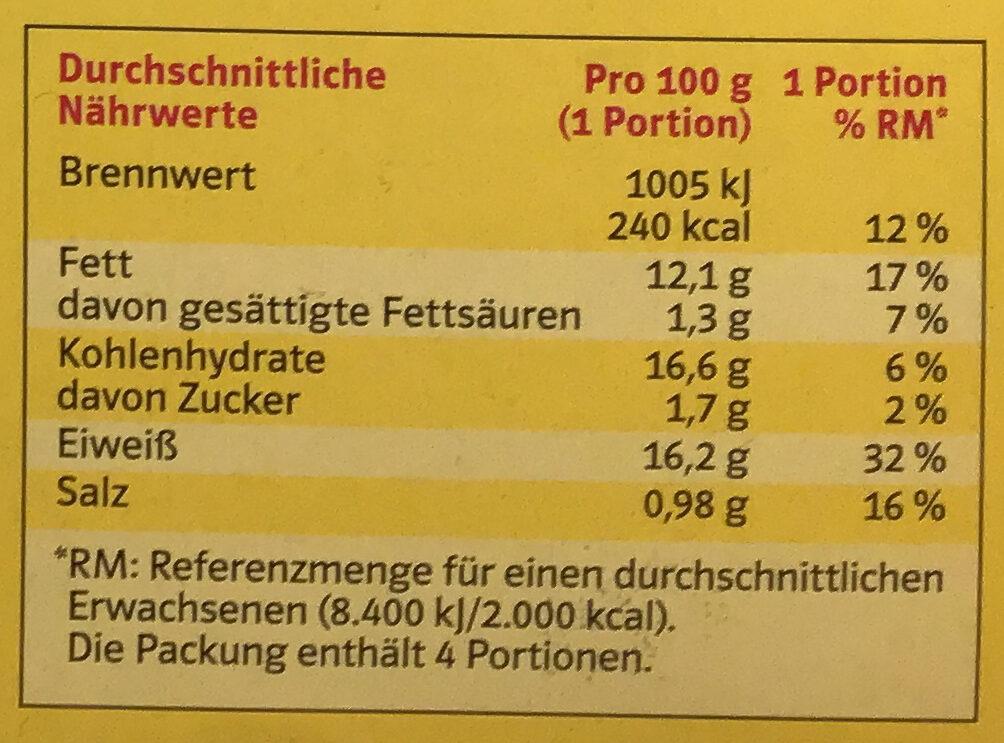 Minischnitzel vom Schwein - Informations nutritionnelles - de