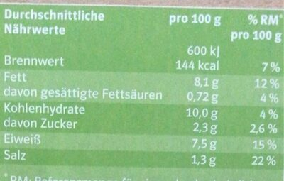 Pea burger - Valori nutrizionali - de