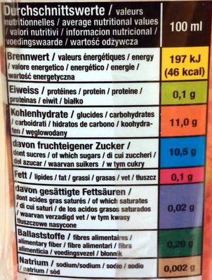 Jus de pomme doux - Informations nutritionnelles - fr