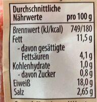 Frühstücksmettwurst pikant - Nährwertangaben - de