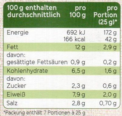 Vegane Schinken Wurst - Nährwertangaben
