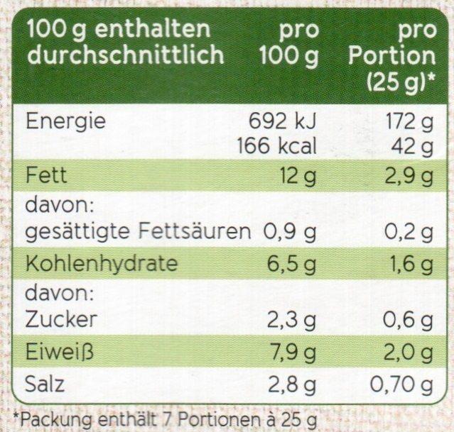 Vegane Schinken Wurst - Informations nutritionnelles