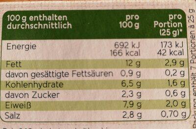 Vegane Schinkenwurst - Nährwertangaben - de