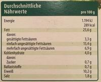 Art Leberkäse - Informations nutritionnelles - de