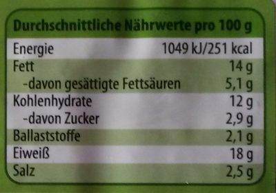 Pflanzgriller Balkanröllchen - Nährwertangaben