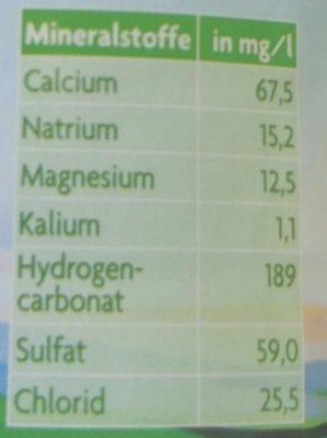 Harzquell Medium natriumarm - Nutrition facts - de