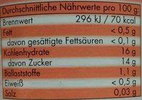 Pflaumen - Informations nutritionnelles - de