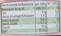 6 gekochte deutsche brotzeiteier - Nutrition facts - de