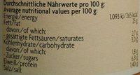 Brotaufstrich Olive - Nährwertangaben