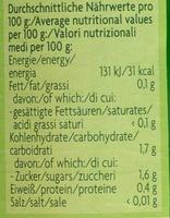 Zitronensaft - Nährwertangaben