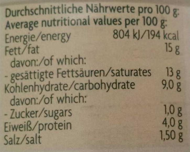 Brot-Aufstrich Champignon - Informations nutritionnelles