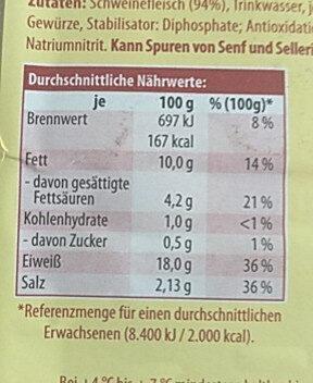 Dein Metzgermeister Bierschinken - Voedingswaarden - de