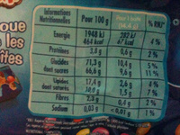 Smarties Mini - Nutrition facts