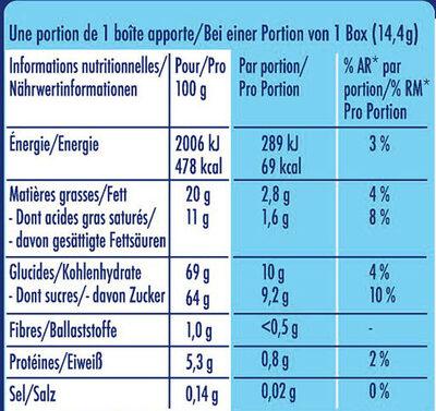 SMARTIES Mini bonbons chocolatés Sachet - Informations nutritionnelles - fr