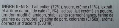 Le Viennois (Café) - Ingrediënten