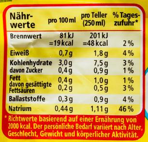 Hochzeitssuppe - Informations nutritionnelles