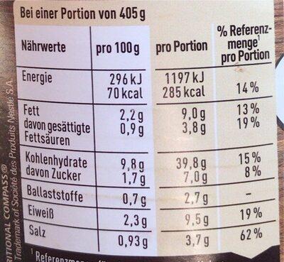 Penne Tomate-Mozzarella - Informations nutritionnelles - de