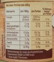 Ravioli Gemüse - Nährwertangaben - de