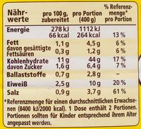 Ravioli in pikanter  Sauce - Nährwertangaben - de