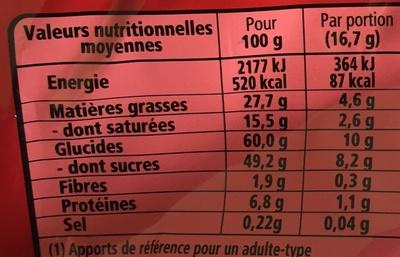 KitKat mini - Informations nutritionnelles - fr