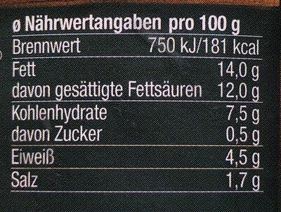 Pflanzliche Pastete Senf-Rucola - Nutrition facts