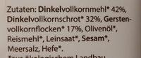 Vollkorn Bäckerknäcke - Ingredients