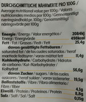 Dolcini Mohn-Marzipan - Nutrition facts