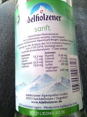 Mineralwasser sanft - Nutrition facts