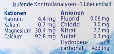 Adelholzener naturell - Nutrition facts