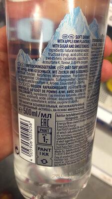 Active 02 - Ingredients