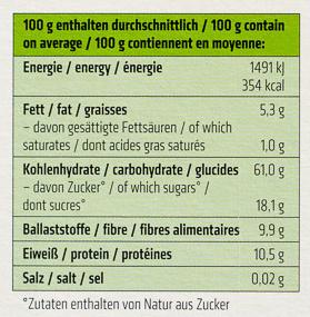 Früchte Haferbrei - Nutrition facts
