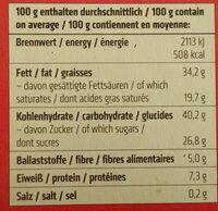Baumkuchenspitzen - Nutrition facts