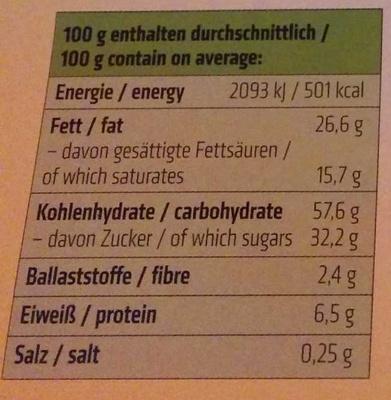 Dinkel Osterhasen-Kekse - Nährwertangaben