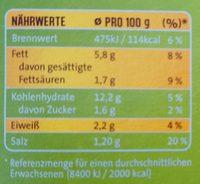 Kartoffelgratin - Nutrition facts