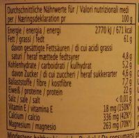 Weisses Mandelmus - Informations nutritionnelles - de