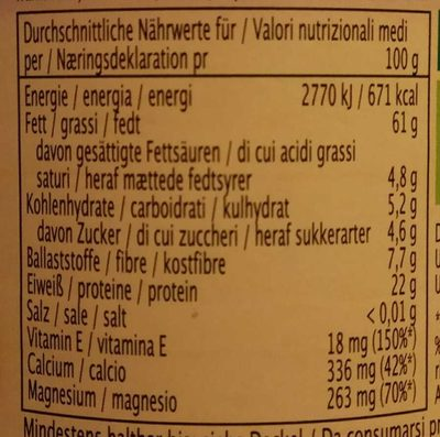 Weisses Mandelmus - Informations nutritionnelles