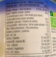 Tahin - Informations nutritionnelles - fr