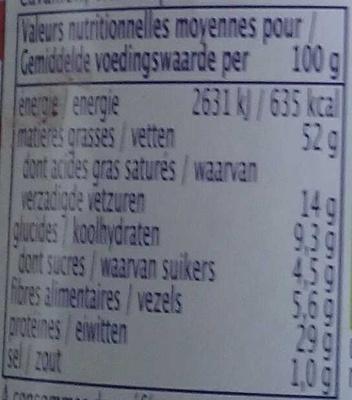 Beurre de cacahuète - Voedigswaarden