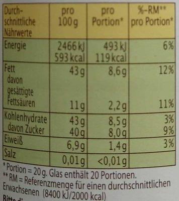bionella - Nutrition facts