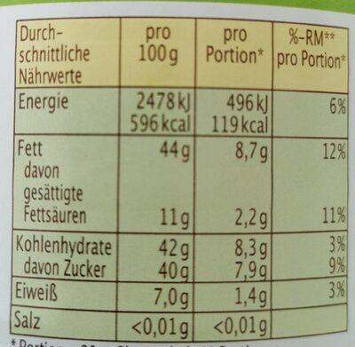 Bionella - Informations nutritionnelles - de