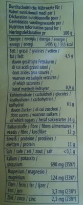 Guten Morgen Frühstücksbrei Früchte - Nährwertangaben