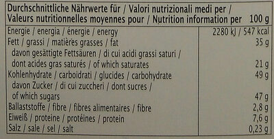 Sansibar - Nutrition facts - de