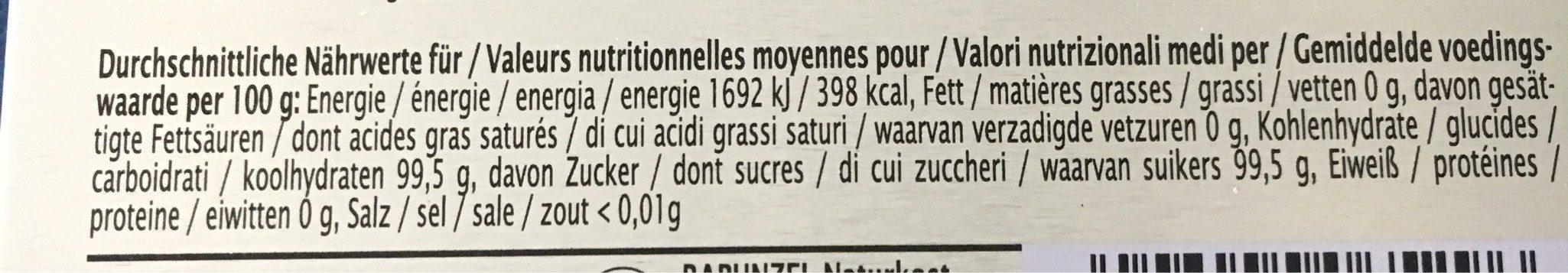 Peppermint - Informations nutritionnelles